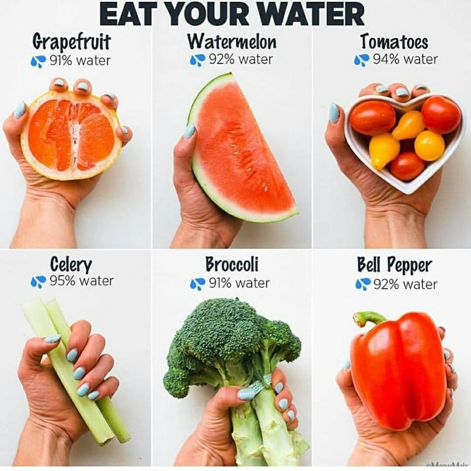 Sadržaj vode u namirnicama